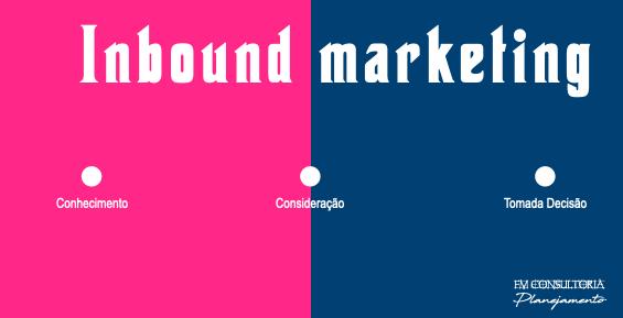 inbound-marketing-como -estrategia